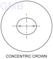 Concentric Crown