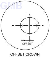 Offset Crown